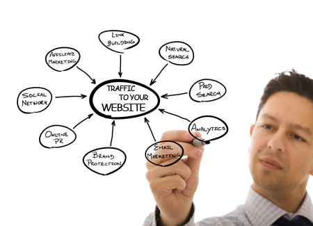 Marketing Tips for Web Development and Design Firms